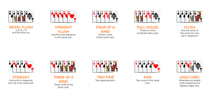 Play Poker Online Malaysia